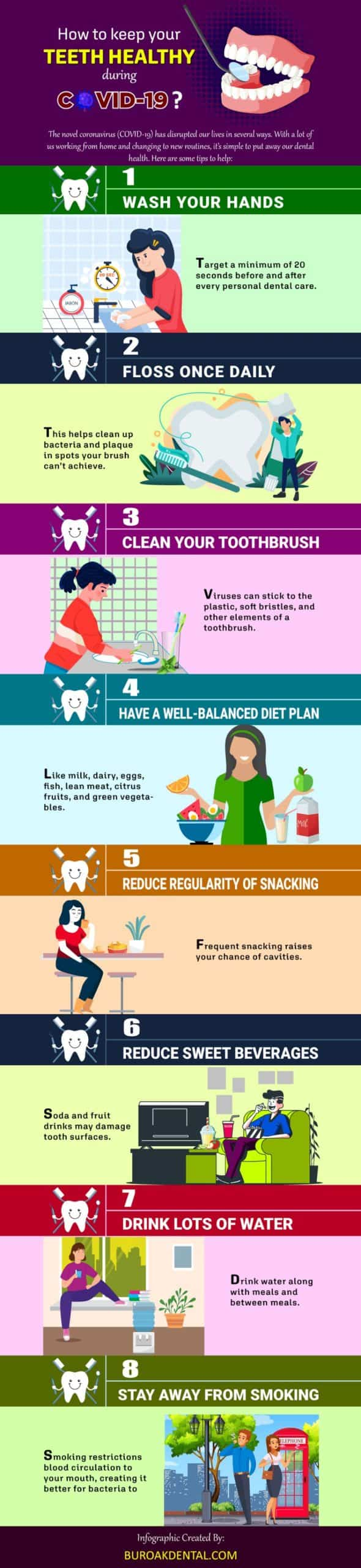 How to Keep Your Teeth Healthy During COVID-19 [Infographic]